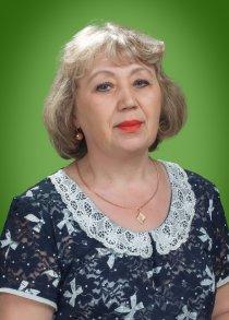Венгерская Ирина Александровна